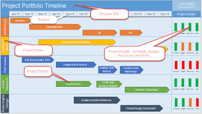 Multiple Project Timeline PowerPoint Template Free Download