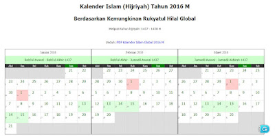 Kalender Islam/Hijriyah tahun 2016