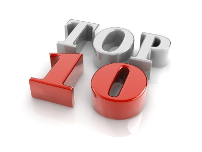 Top 10 Useful Sites to Get Job  For Students