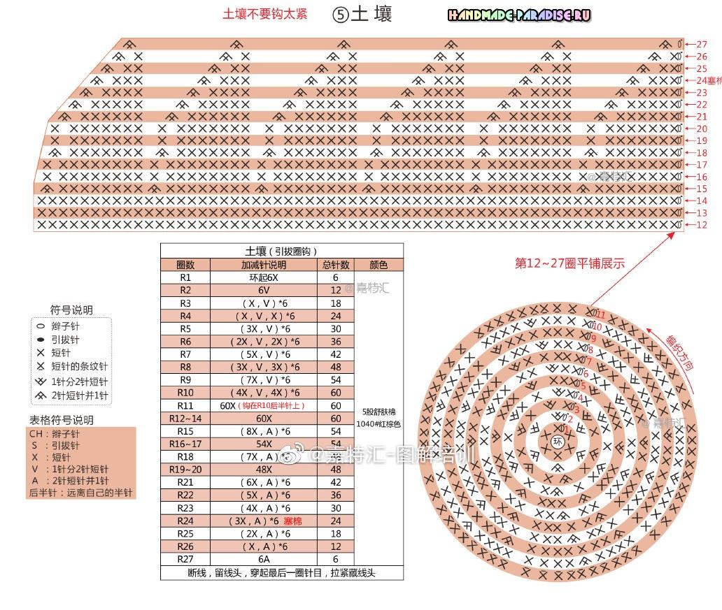 Схема вязания основания для цветов