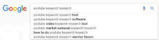 Google Instant Search Keywords