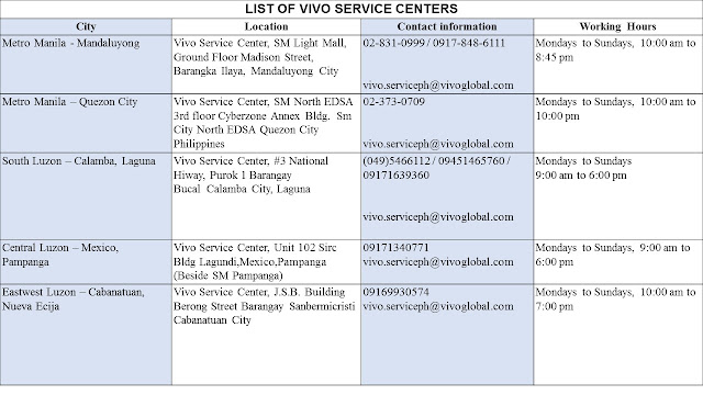 Vivo service centers in the Philippines