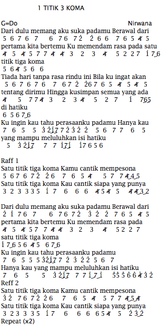 Not Angka Pianika Lagu Nirwana 1 Titik 3 Koma