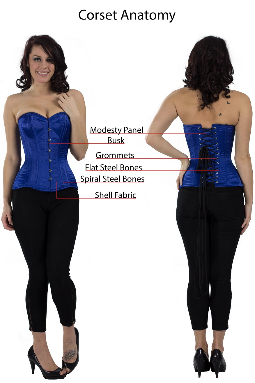 Corset Dictionary: Terms You Should Know