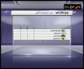 ملخص و اهداف مباراة النصر الاماراتي والاتحاد السعودي |6-4-2016 | دورى ابطال اسيا