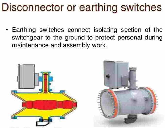 Why Earthing Switch or Disconnector is Used in Transmission Line?