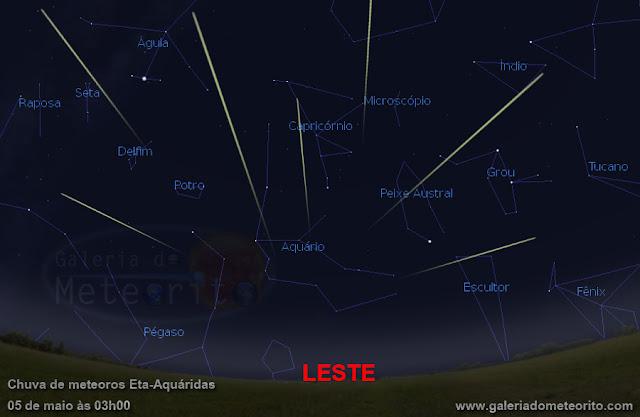 radiante - chuva de meteoros Eta Aquaridas