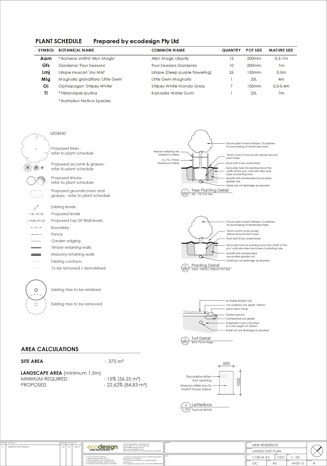 electrical plan homeone [ 1123 x 1600 Pixel ]