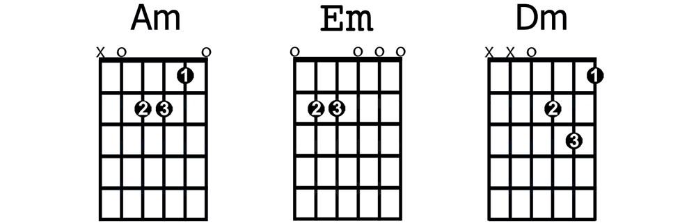 Ukulele ukulele chords dm : Guitar : Guitar Chords E Major and Guitar Chords' Guitar Chords E ...