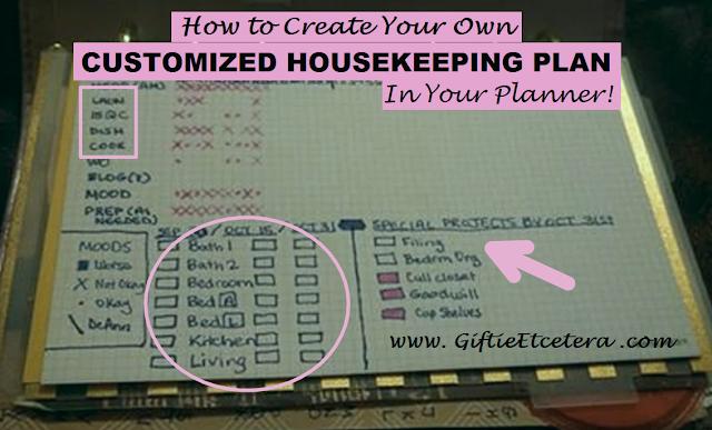 Planner, Goals, Planner Checklist