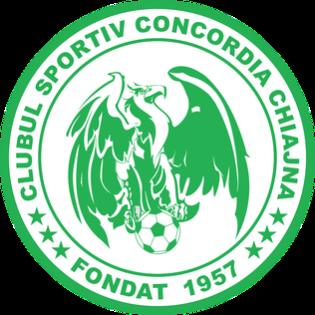 Daftar Lengkap Skuad Nomor Punggung Baju Kewarganegaraan Nama Pemain Klub Concordia Chiajna Terbaru Terupdate
