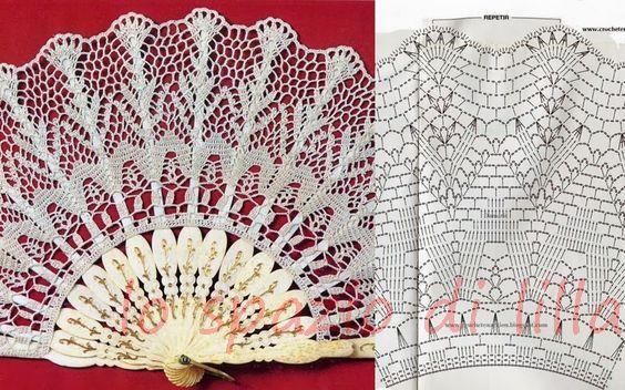 Lo Spazio Di Lilla A Gentile Richiestaventagli Crochet Album Di