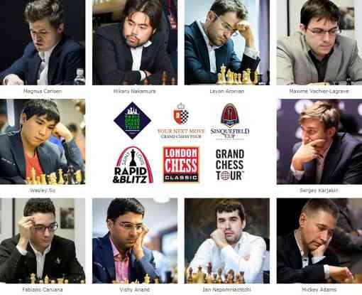 Les 10 joueurs d'échecs engagés à Londres