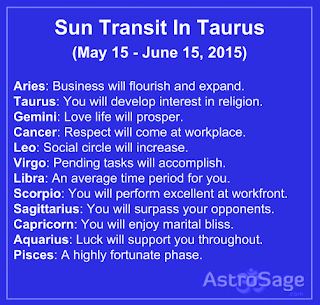 Sun transit in Taurus will affect you.