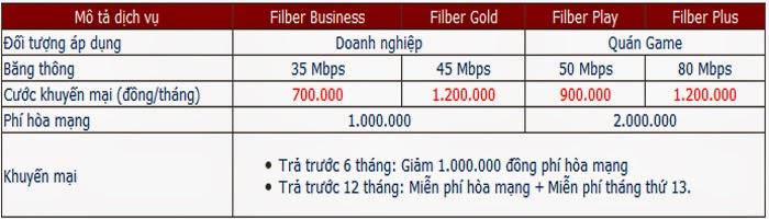 Đăng Ký Lắp Đặt Internet FPT Gia Lai Giá Rẻ 3