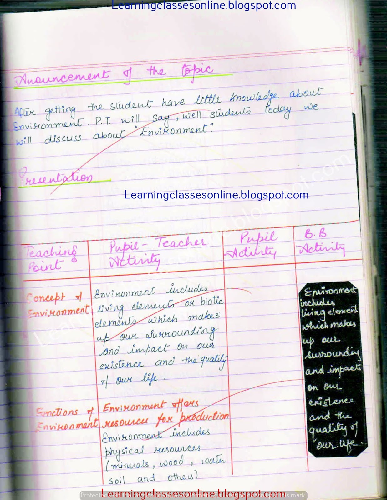 class and grade 9 10 11 12 economics subject lesson plan in English free download