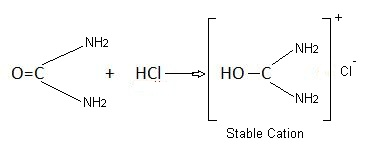 Urea Stable Cation.
