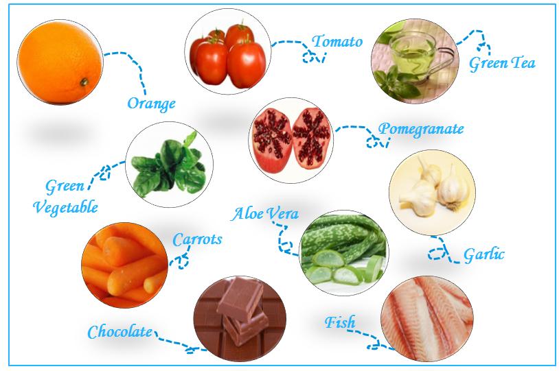 Life Plus Money Top 10 Sun Fighting Food For Skin