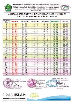 Jadwal Imsakiyah Ramadhan 2016 M / 1437 H