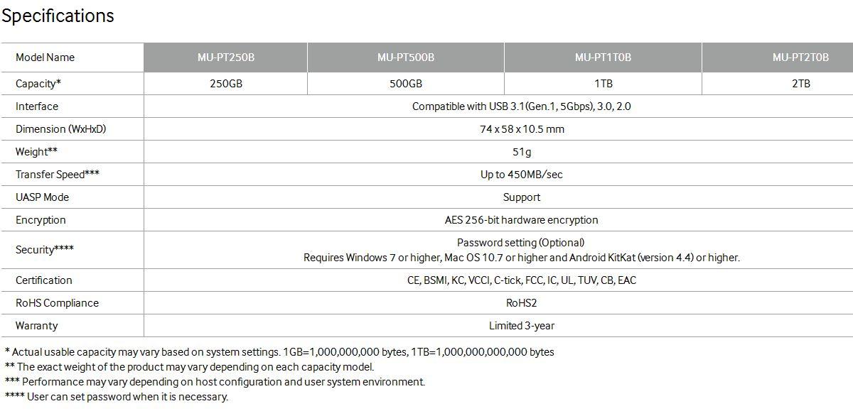 Samsung T3 SSD specs