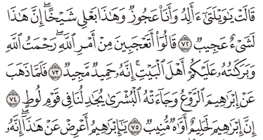 Tafsir Surat Hud Ayat 71, 72, 73, 74, 75
