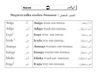 قواعد صومالية