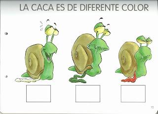 Resultado de imagen de experimento caca de los caracoles