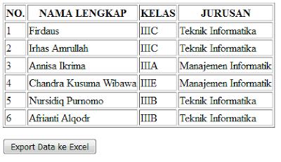 cara ekspor database mysql excel c - Cara Gampang Ekspor Data Dari Mysql Ke Excel Dengan Php