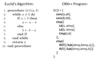 New language for programming atoms,molecules