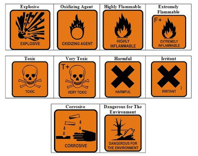 Prinsip Keselamatan Kerja di Laboratorium Kimia dan Biologi