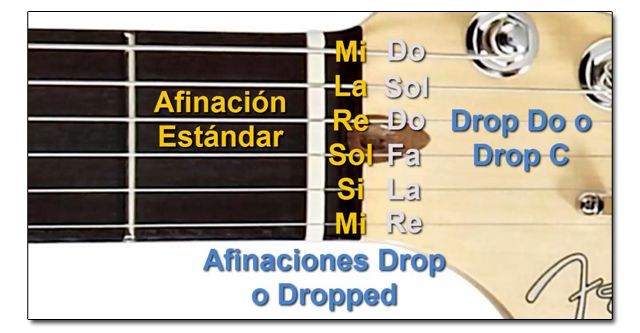 Afinación Drop Do (C) para Guitarra