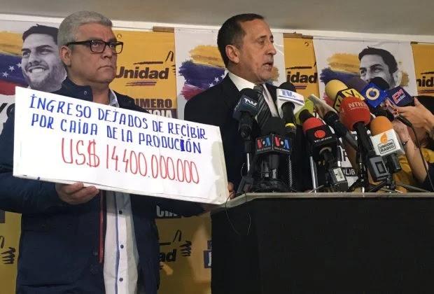 José Guerra: Desde 1998 la producción de crudo ha caído en 2.200.000 b/d