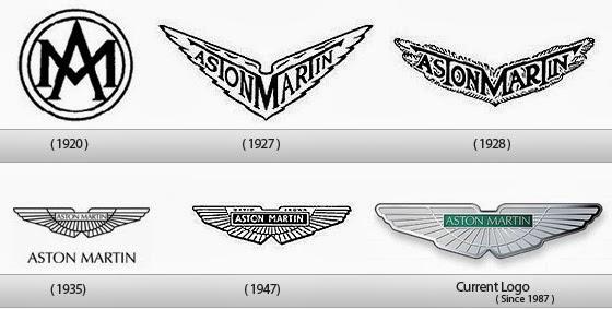 Car Logoss Sports Cars Logo