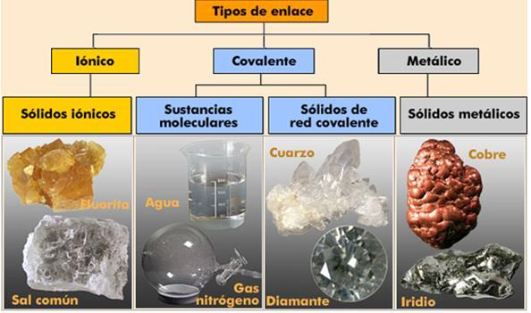 Resultado de imagen para Cristales METALICOS