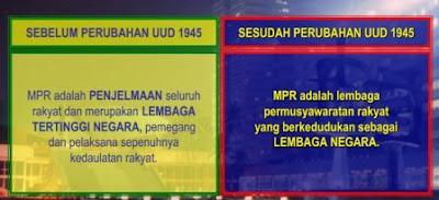 gambar media pembelajaran PKN