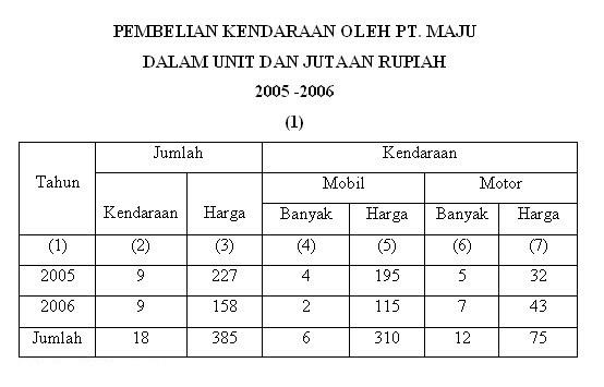 Pengolahan dan Penyajian Data - Tinta Pendidikan Indonesia