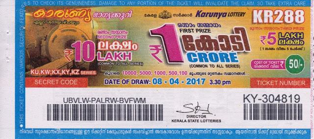 Kerala lottery result official copy of  Karunya_KR-107
