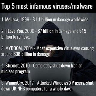 Infamous_Virus_malware