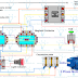 Forward Reverse Motor Control Diagram For 3 Phase Motor