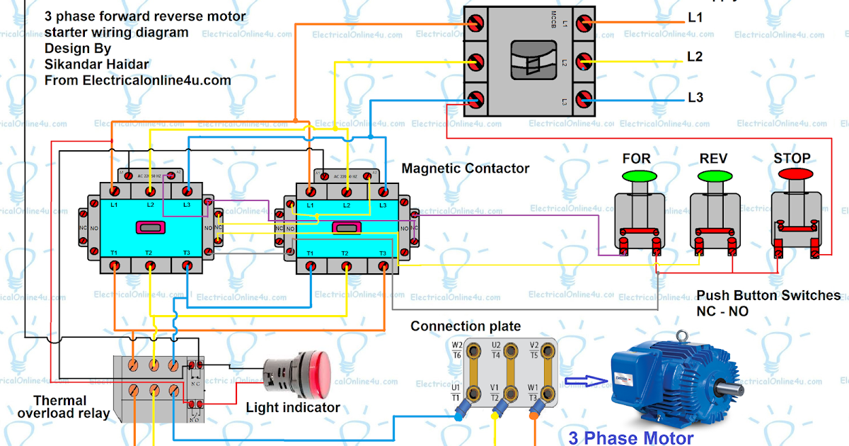 Forward Reverse Motor Control Diagram For 3 Phase Motor | Electrical ...