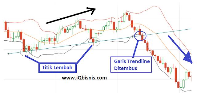 strategi trading forex terbaik