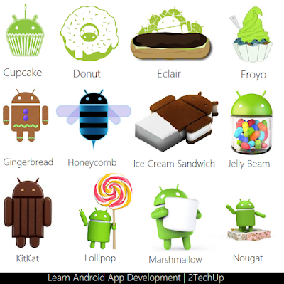 Version of Android, Learn Android, Learn Programming, Develpment, 2TechUp