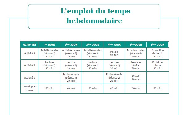 التوزيع الأسبوعي لحصص الفرنسية لمرجع Mes apprentissages en français المستوى الثالث