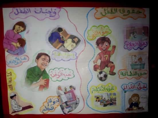 مشروع لائحة الحقوق و الواجبات السنة الرابعة ابتدائي الجيل الثاني