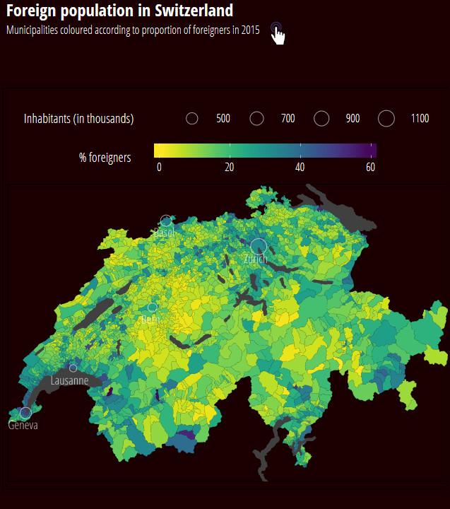 Foreign population in Switzerland