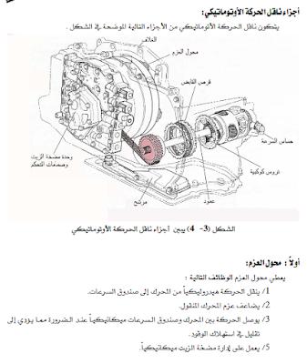 كتاب رائع يشرح صندوق السرعات الأوتوماتيكي مفيد جدا PDF