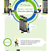 Data Center Management Guide to Lifecycle Planning Infographic