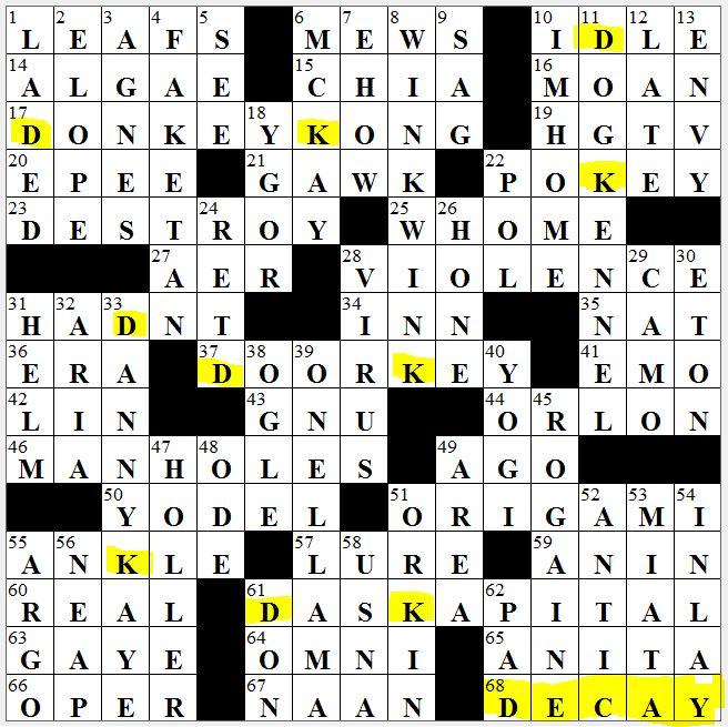 Argyle  sc 1 st  L.A.Times Crossword Corner - blogger & L.A.Times Crossword Corner: Tuesday April 5 2016 C.C. Burnikel 25forcollege.com