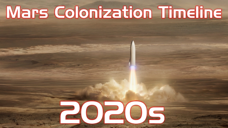 SpaceX Mars Colonization Timeline - 2020s - Preparing for human arrival