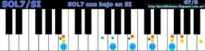 acorde piano chord sol7 con bajo en si